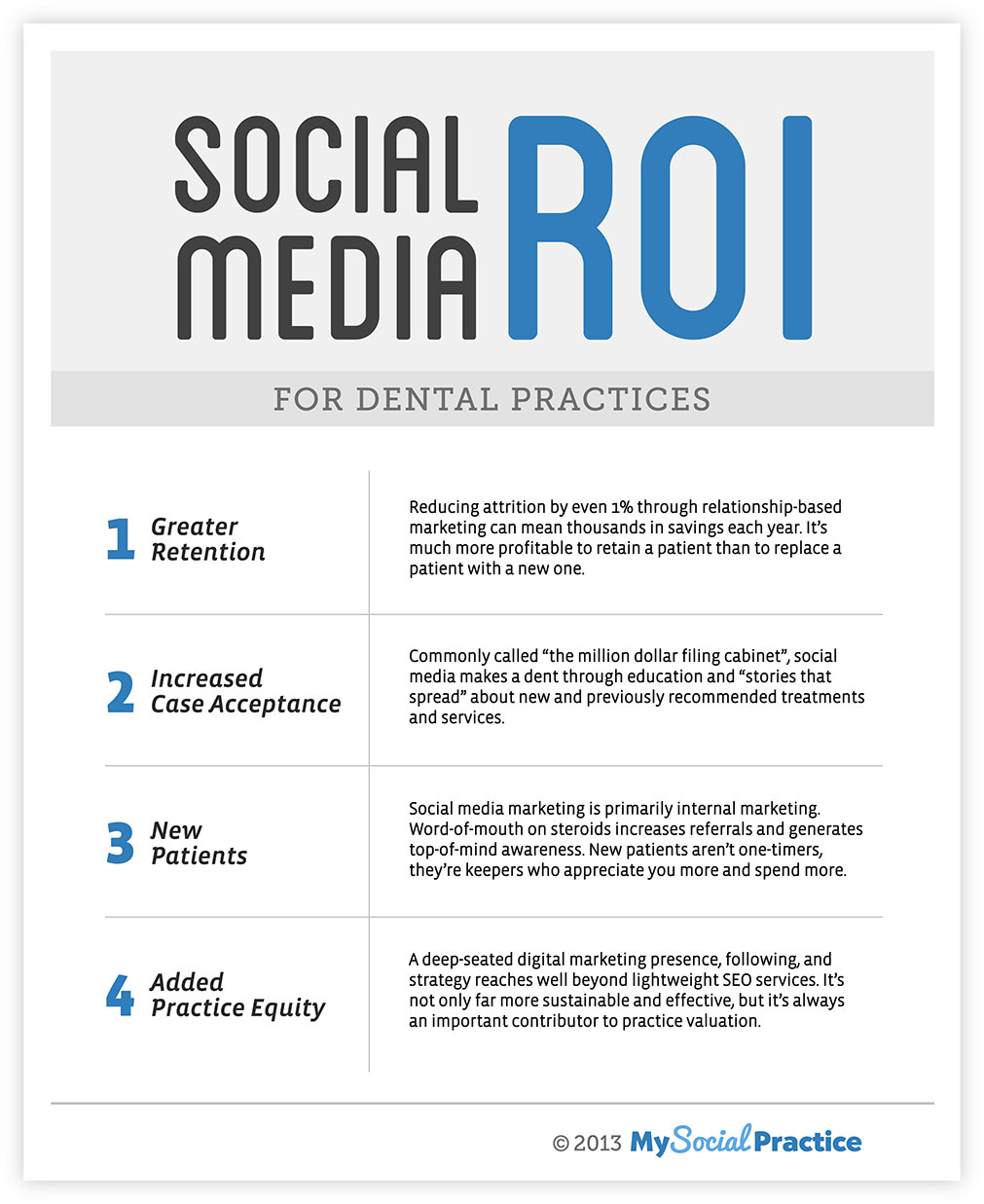Social Media ROI Graphic 1