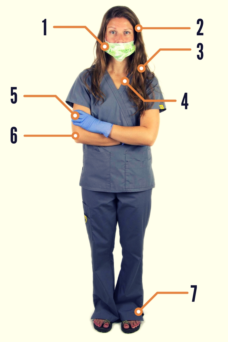 the wrong way to dress for infection control