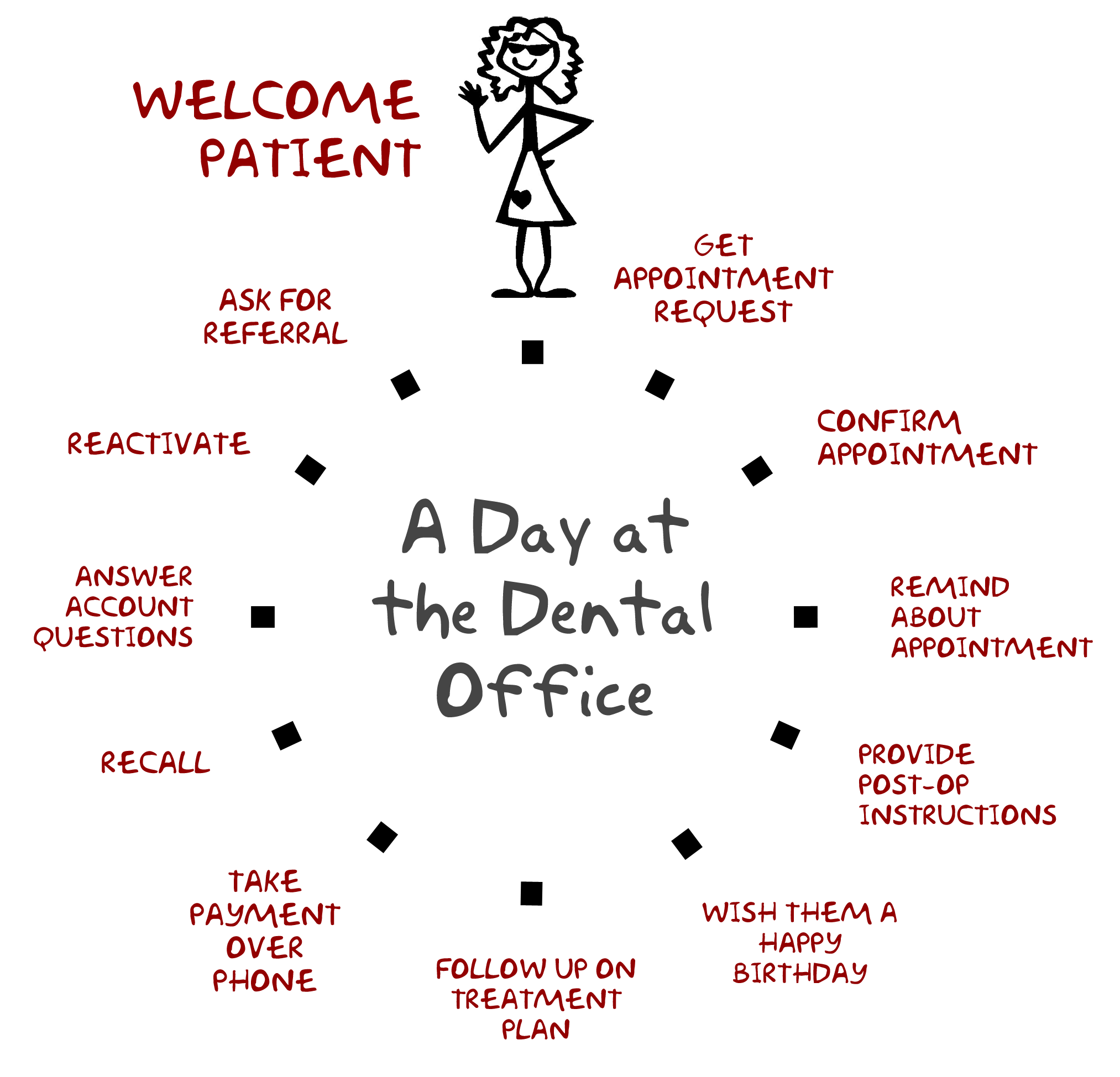 Is Your Practice Ready for Automatic Patient Communications?
