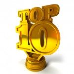 Top 10 Blog Posts of 2014