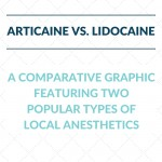articaine vs. lidocaine