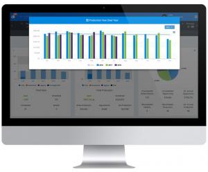 Dental Intel practice management software.